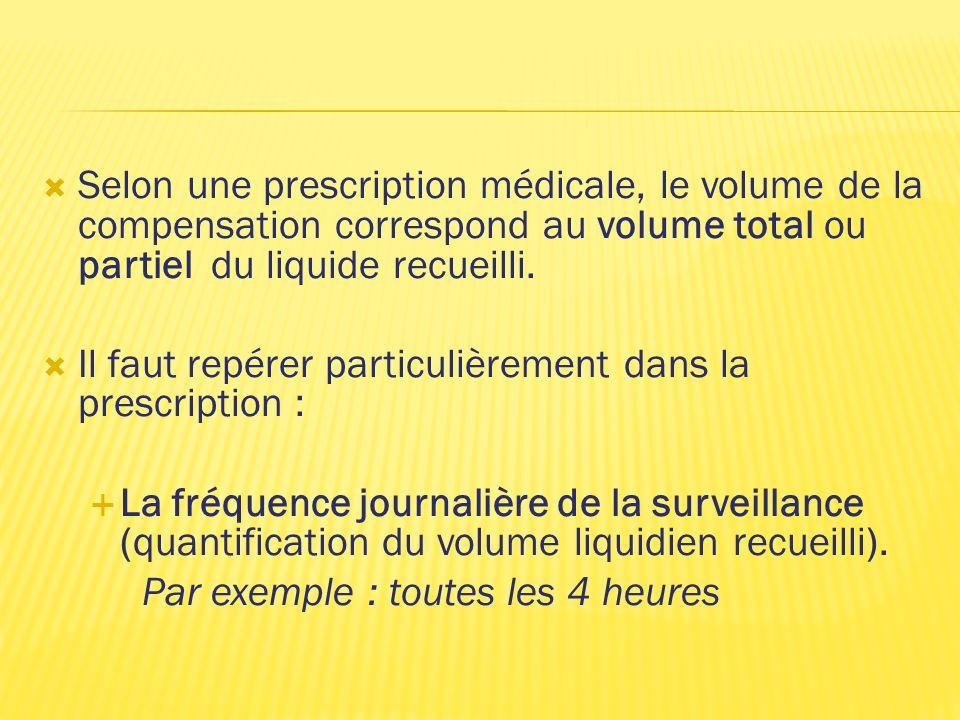Selon une prescription médicale, le volume de la compensation correspond au volume total ou partiel du liquide recueilli. Il faut repérer particulière