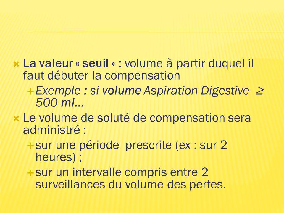 La valeur « seuil » : volume à partir duquel il faut débuter la compensation Exemple : si volume Aspiration Digestive 500 ml… Le volume de soluté de c