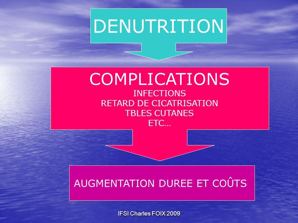 IFSI Charles FOIX 2009 Dénutrition COMPLICATIONS INFECTIONS RETARD DE CICATRISATION TBLES CUTANES ETC… DENUTRITION AUGMENTATION DUREE ET COÛTS