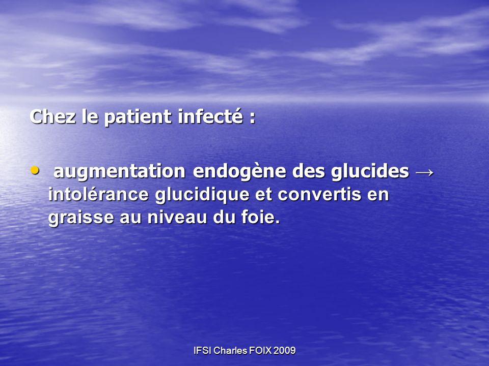 IFSI Charles FOIX 2009 Chez le patient infecté : augmentation endogène des glucides intolérance glucidique et convertis en graisse au niveau du foie.