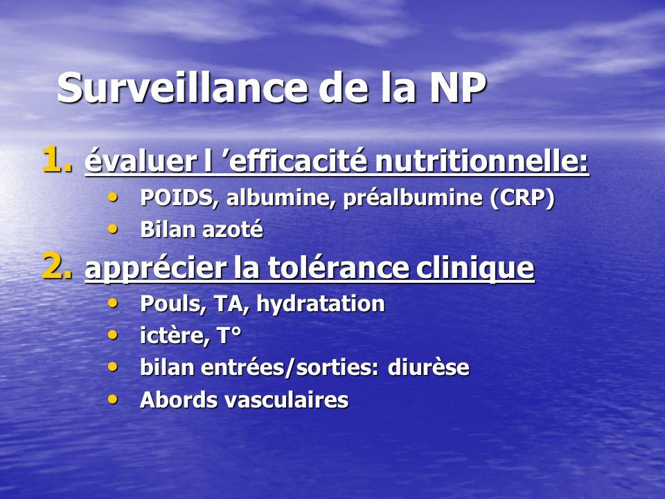 Surveillance de la NP 1. évaluer l efficacité nutritionnelle: POIDS, albumine, préalbumine (CRP) POIDS, albumine, préalbumine (CRP) Bilan azoté Bilan