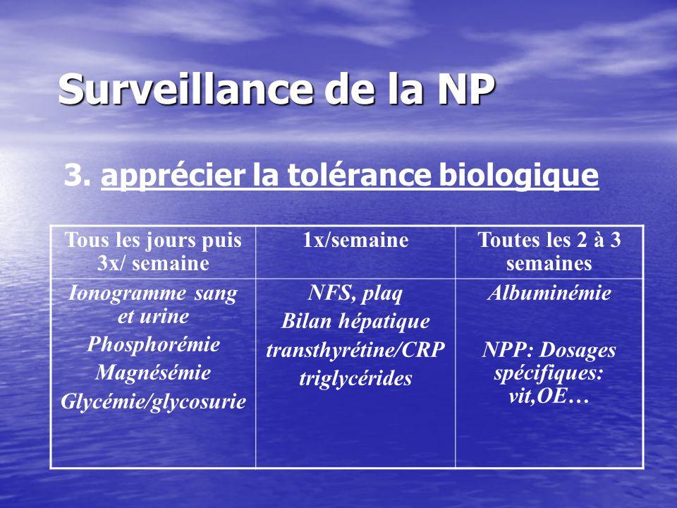 Surveillance de la NP Tous les jours puis 3x/ semaine 1x/semaineToutes les 2 à 3 semaines Ionogramme sang et urine Phosphorémie Magnésémie Glycémie/gl