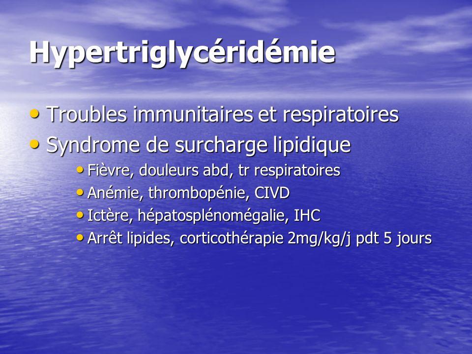 Hypertriglycéridémie Troubles immunitaires et respiratoires Troubles immunitaires et respiratoires Syndrome de surcharge lipidique Syndrome de surchar