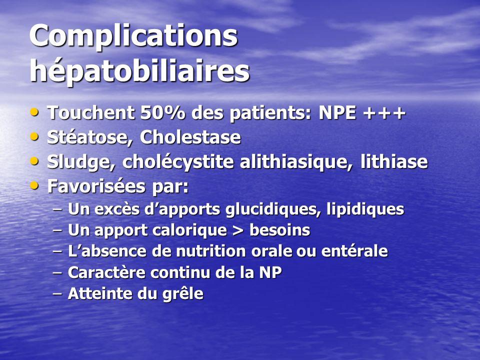 Complications hépatobiliaires Touchent 50% des patients: NPE +++ Touchent 50% des patients: NPE +++ Stéatose, Cholestase Stéatose, Cholestase Sludge,