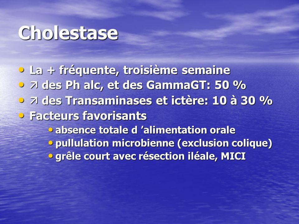 Cholestase La + fréquente, troisième semaine La + fréquente, troisième semaine des Ph alc, et des GammaGT: 50 % des Ph alc, et des GammaGT: 50 % des T