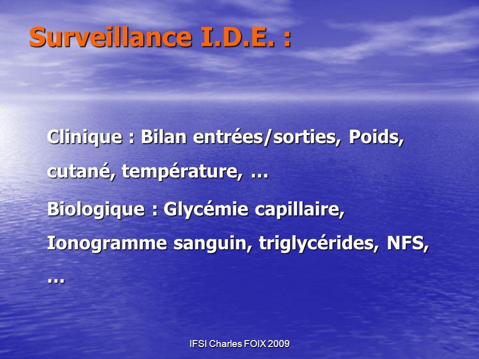 IFSI Charles FOIX 2009 Clinique : Bilan entrées/sorties, Poids, cutané, température, … Biologique : Glycémie capillaire, Ionogramme sanguin, triglycér