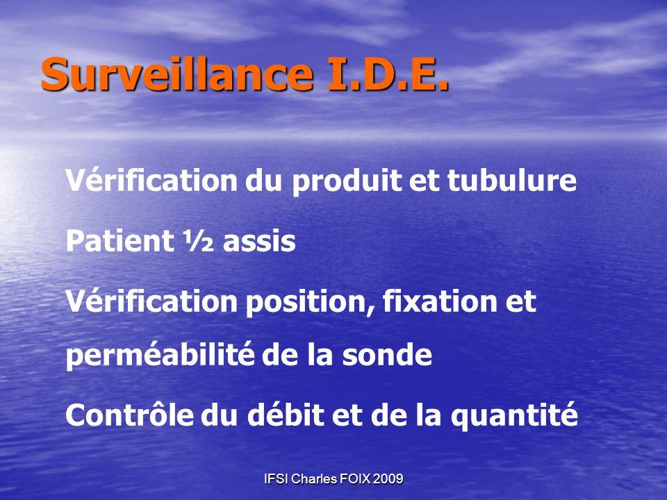 IFSI Charles FOIX 2009 Vérification du produit et tubulure Patient ½ assis Vérification position, fixation et perméabilité de la sonde Contrôle du déb