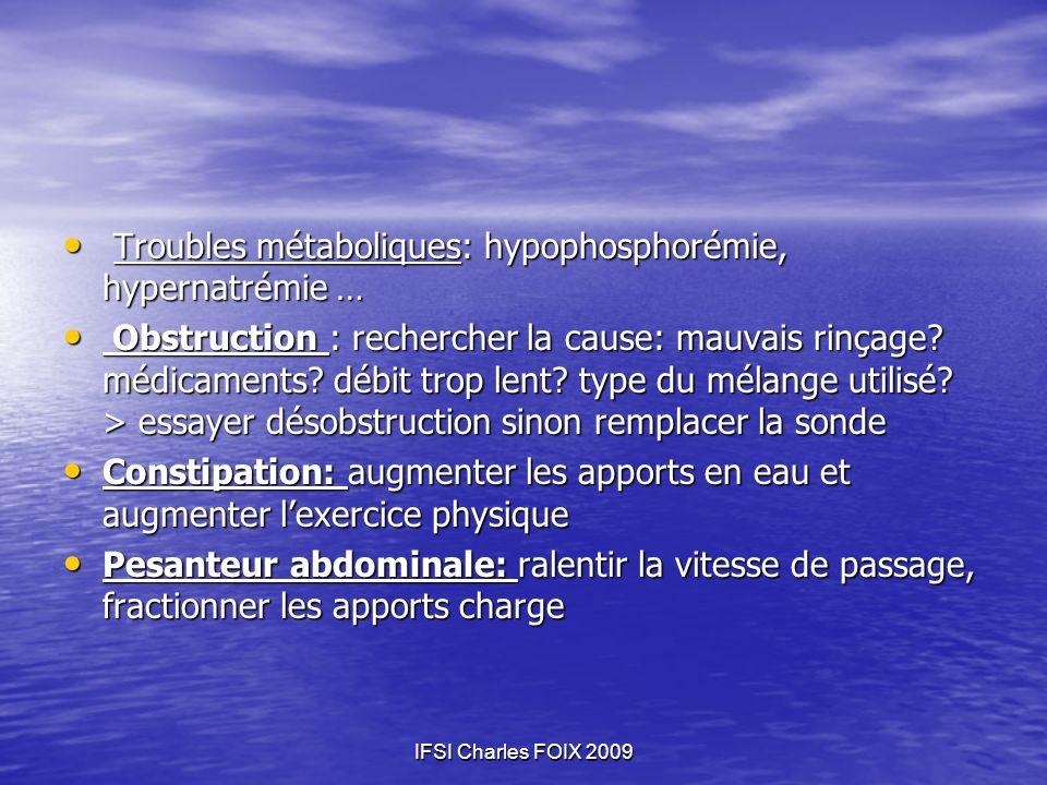 Troubles métaboliques: hypophosphorémie, hypernatrémie … Troubles métaboliques: hypophosphorémie, hypernatrémie … Obstruction : rechercher la cause: m