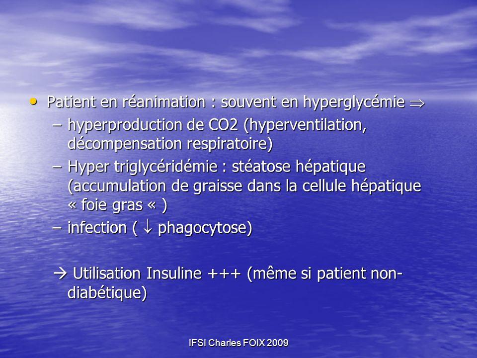 IFSI Charles FOIX 2009 Patient en réanimation : souvent en hyperglycémie Patient en réanimation : souvent en hyperglycémie –hyperproduction de CO2 (hy