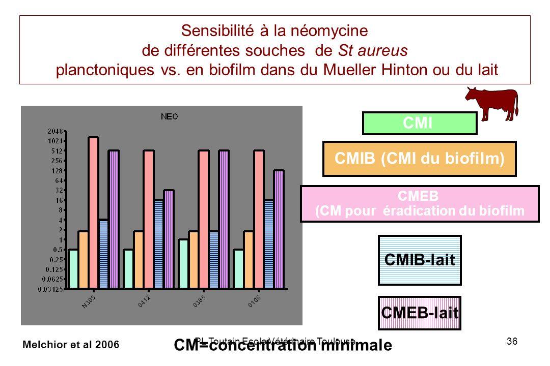 PL Toutain Ecole Vétérinaire Toulouse36 Sensibilité à la néomycine de différentes souches de St aureus planctoniques vs. en biofilm dans du Mueller Hi