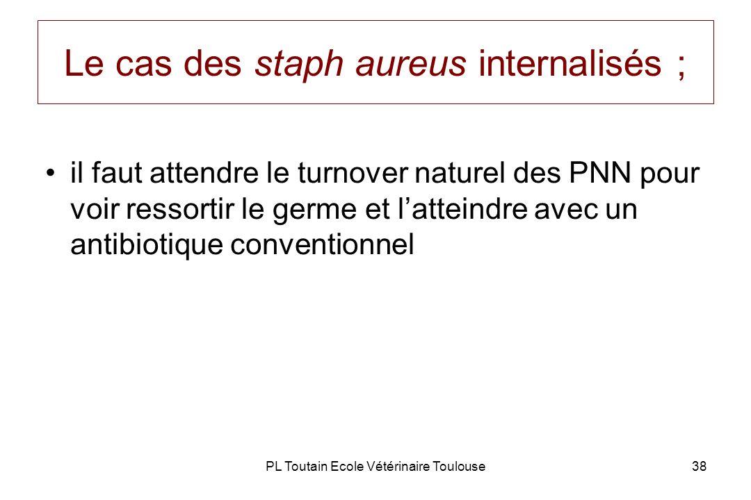 PL Toutain Ecole Vétérinaire Toulouse38 Le cas des staph aureus internalisés ; il faut attendre le turnover naturel des PNN pour voir ressortir le ger