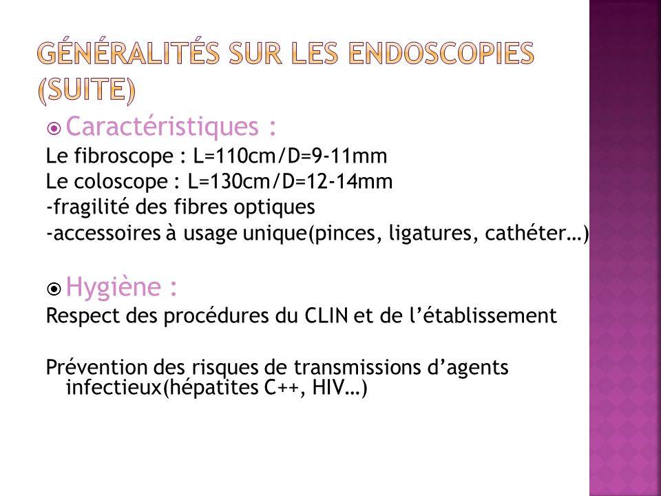 Caractéristiques : Le fibroscope : L=110cm/D=9-11mm Le coloscope : L=130cm/D=12-14mm -fragilité des fibres optiques -accessoires à usage unique(pinces, ligatures, cathéter…) Hygiène : Respect des procédures du CLIN et de létablissement Prévention des risques de transmissions dagents infectieux(hépatites C++, HIV…)