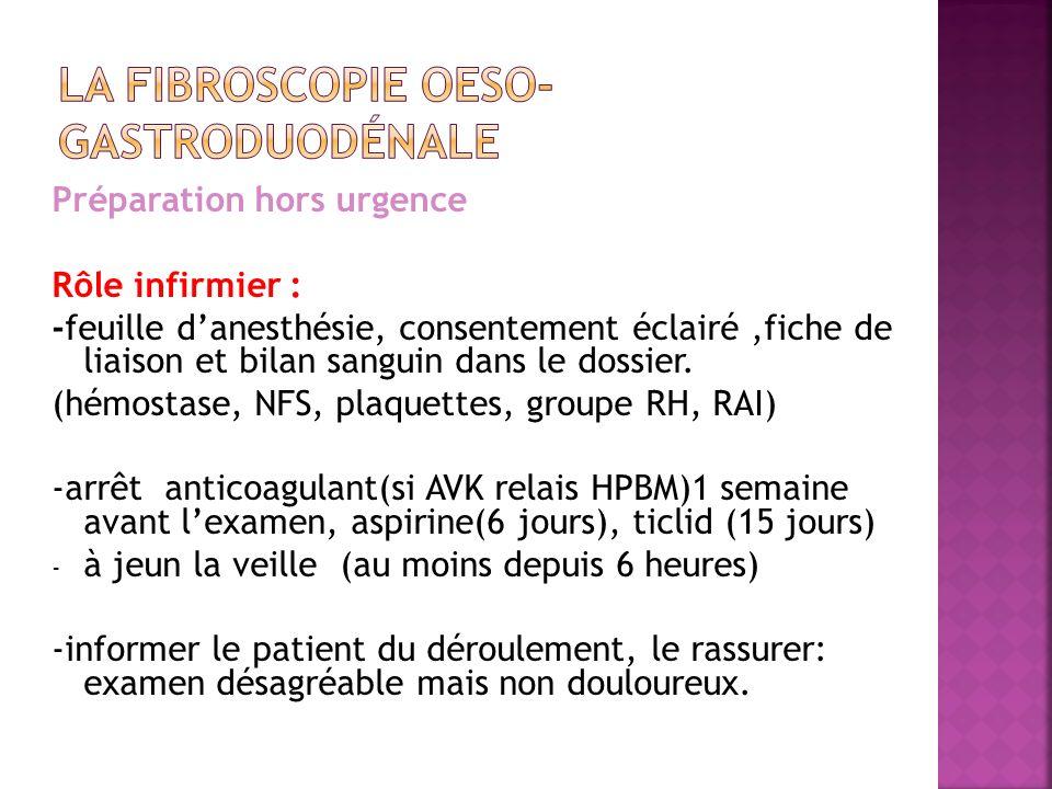 Préparation hors urgence Rôle infirmier : -feuille danesthésie, consentement éclairé,fiche de liaison et bilan sanguin dans le dossier.
