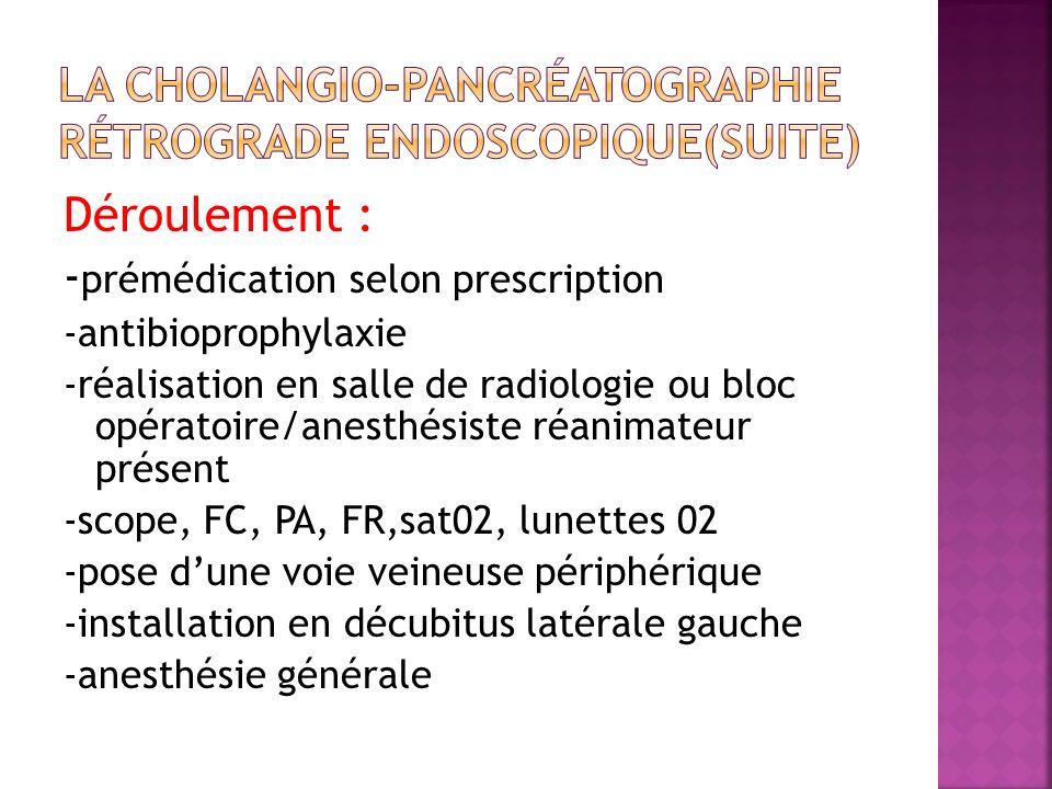 Déroulement : - prémédication selon prescription -antibioprophylaxie -réalisation en salle de radiologie ou bloc opératoire/anesthésiste réanimateur p