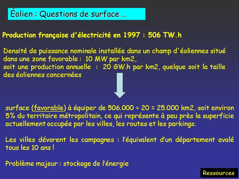 Eolien et veilleuses électroménagers en Allemagne Consommation veilleuses : 500 kW/h annuelle 40 000 000 de postes Bilan :20 TW/an Production éolienne