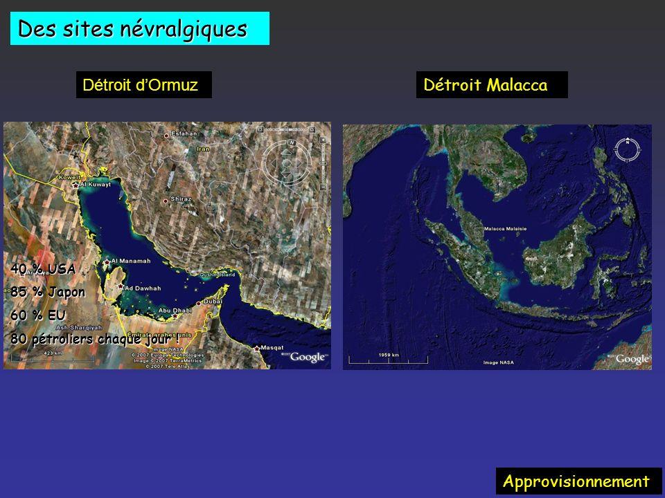 Approvisionnement Linsécurité des grandes routes maritimes Transport maritime : 71% de lensemble du fret mondial