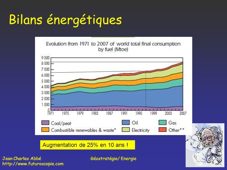 Énergie primaire : énergie brute, cest-à-dire non transformée après extraction (houille, lignite, pétrole brut, gaz naturel, électricité primaire). Él