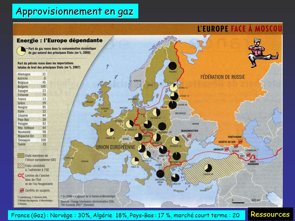 Gaz : production 2002 Ressources Organization for Economic Co-operation and development