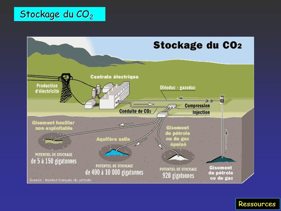 nincite pas à préconiser le parc de centrales au charbon en France, sauf en cas dabandon du nucléaire. « La mauvaise performance du charbon en matière