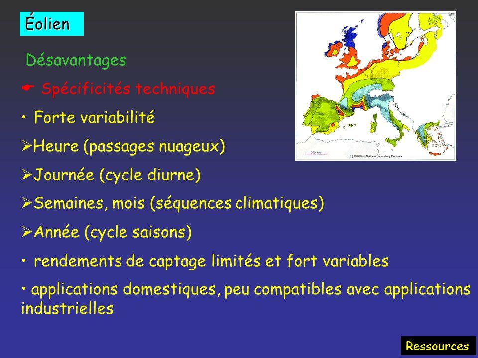 Patrimoine naturel très riche Potentiel acceptable France : 2005 : 250 à 500 MW installée 2006 : 1 500 MW 2007 : 2 500 MW 4,7 TWh/an Taux charge : 20%