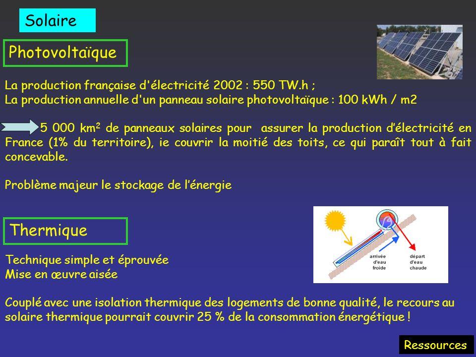 Avantages Avantages : durable abondant propre (sauf à intégrer lélaboration du Si) sûr « gratuit » décentralisé universel Solaire Ressources