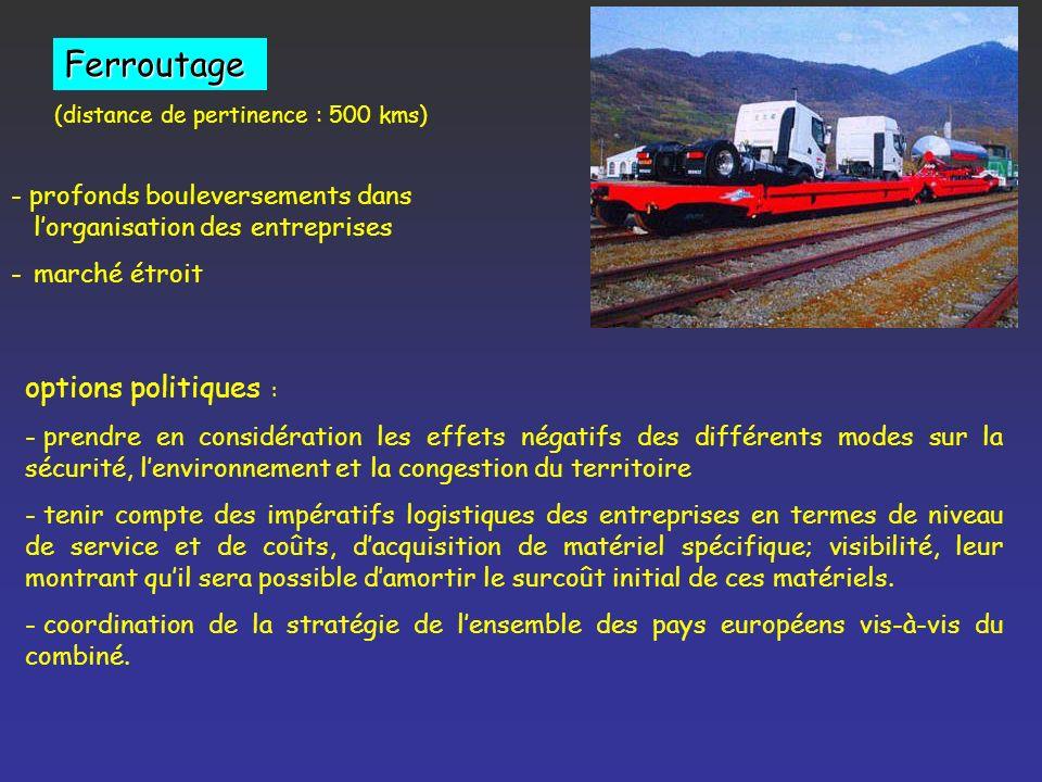 SECTEUR TRANSPORTS Véhicules - Véhicules allègement des véhicules, aérodynamismes, moteurs hybrides, piles à combustibles, véhicules électriques Urban