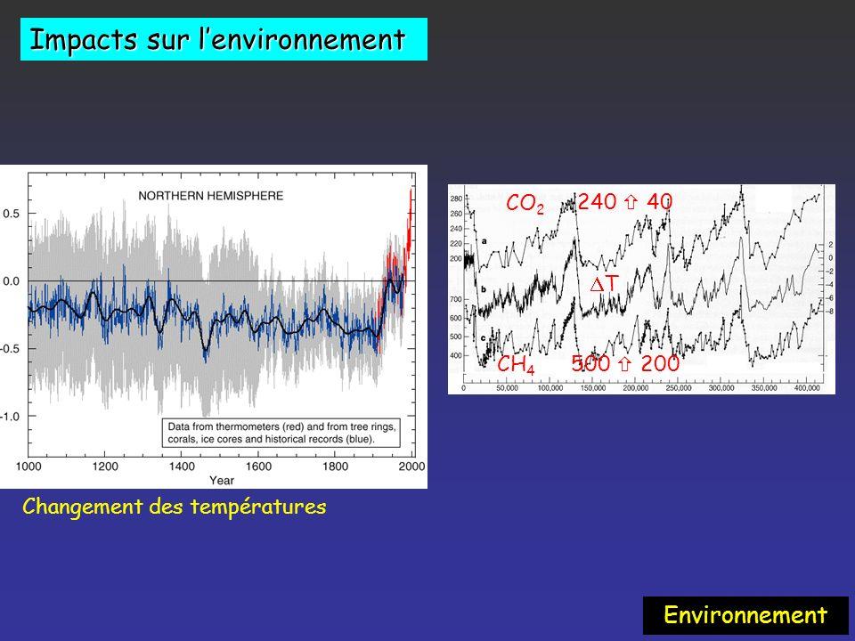 Généralités Énergie échangée par unité de temps 1 Watt = 1 Joule pendant 1 seconde Puissance Un Français consomme en moyenne : 1 500 KWh électrique /a