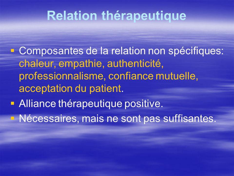 Relation thérapeutique Composantes de la relation non spécifiques: chaleur, empathie, authenticité, professionnalisme, confiance mutuelle, acceptation