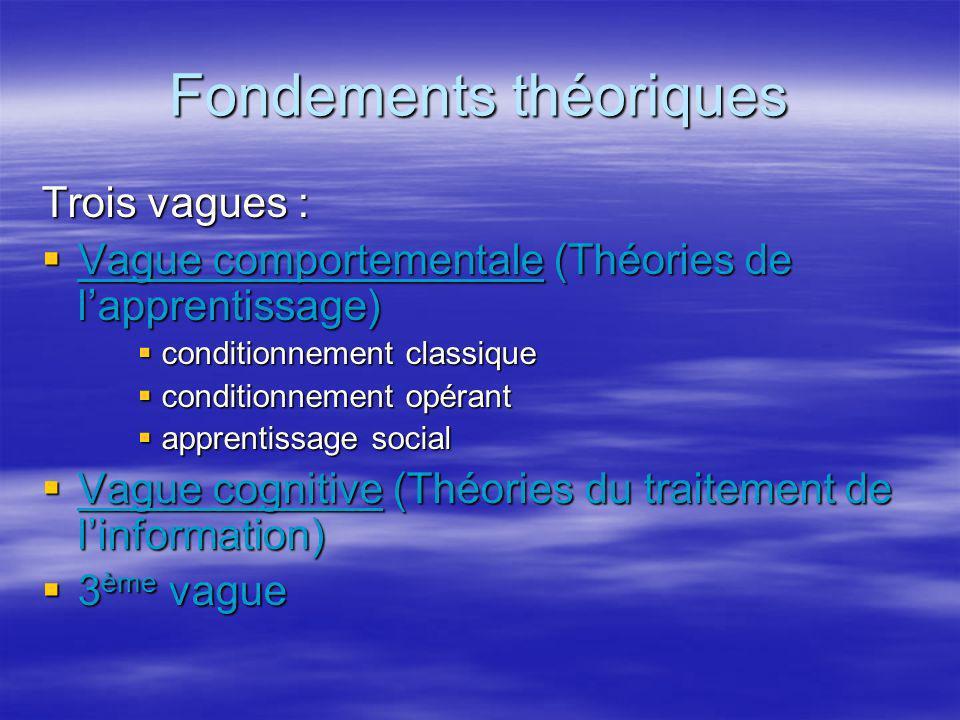 Fondements théoriques Trois vagues : Vague comportementale (Théories de lapprentissage) Vague comportementale (Théories de lapprentissage) conditionne