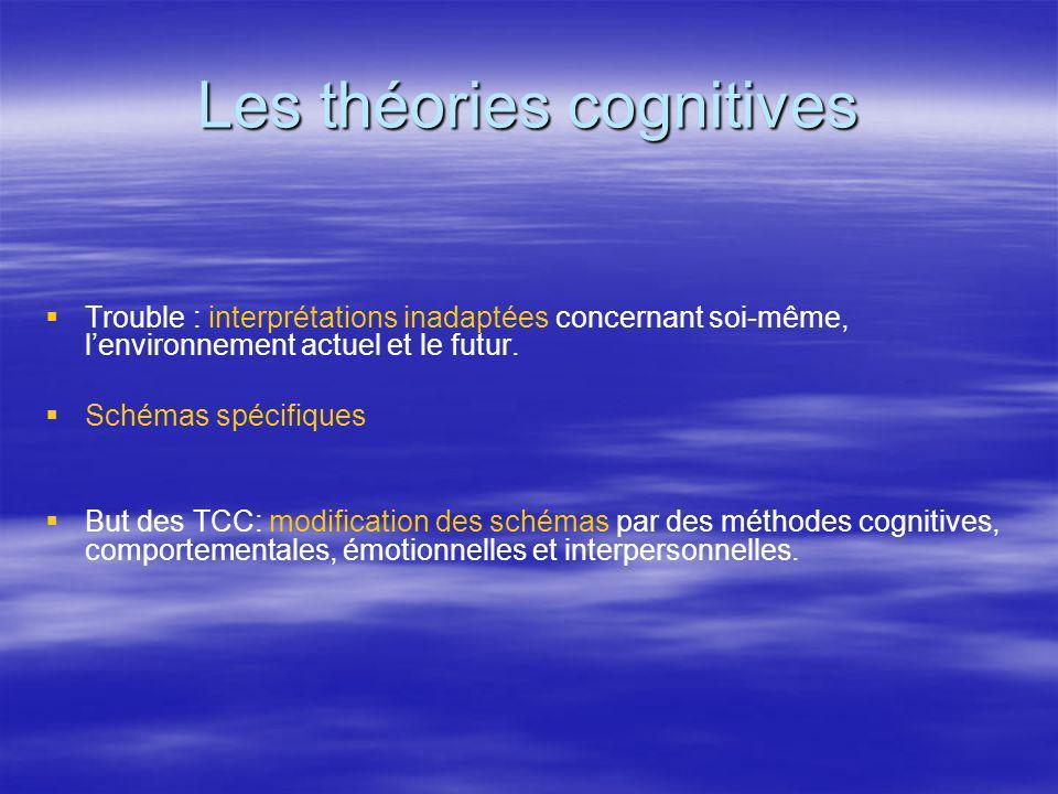 Les théories cognitives Trouble : interprétations inadaptées concernant soi-même, lenvironnement actuel et le futur. Schémas spécifiques But des TCC: