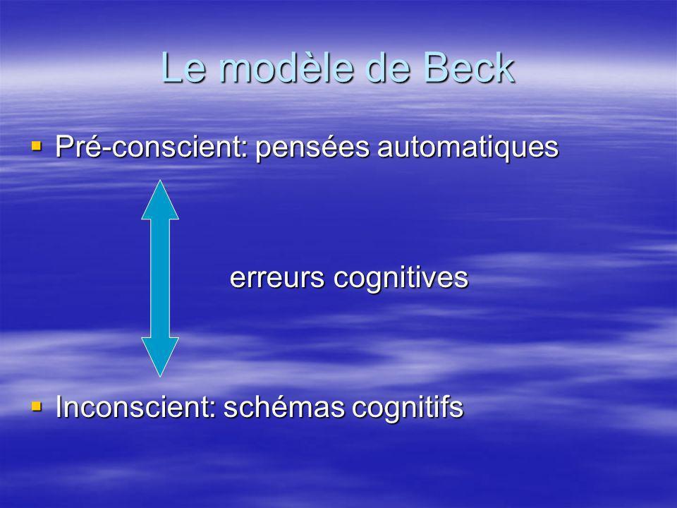 Le modèle de Beck Pré-conscient: pensées automatiques Pré-conscient: pensées automatiques erreurs cognitives erreurs cognitives Inconscient: schémas c