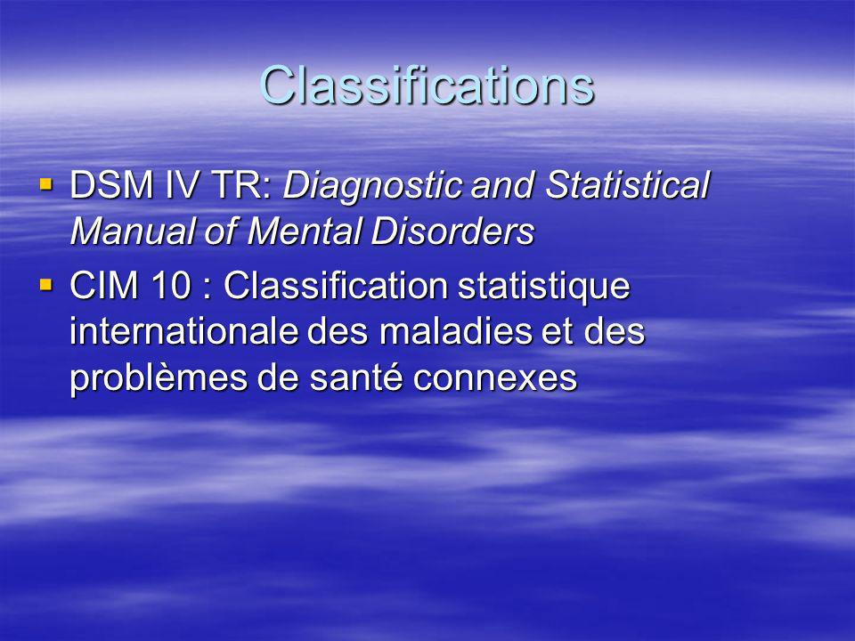 Classifications DSM IV TR: Diagnostic and Statistical Manual of Mental Disorders DSM IV TR: Diagnostic and Statistical Manual of Mental Disorders CIM