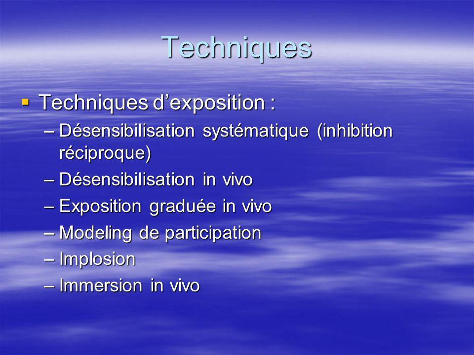 Techniques Techniques dexposition : Techniques dexposition : –Désensibilisation systématique (inhibition réciproque) –Désensibilisation in vivo –Désen
