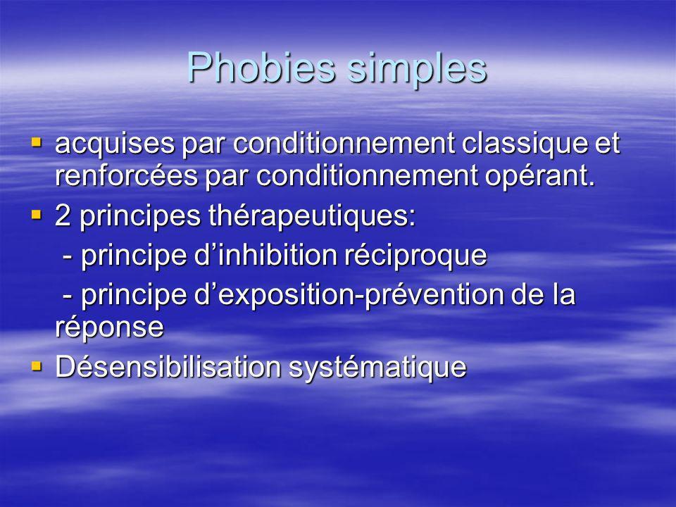 Phobies simples acquises par conditionnement classique et renforcées par conditionnement opérant. acquises par conditionnement classique et renforcées