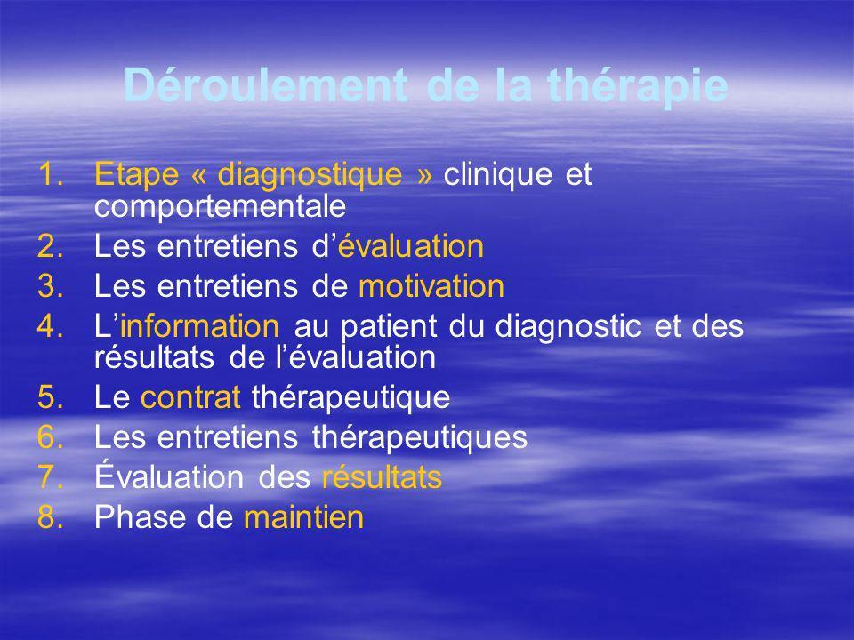 Déroulement de la thérapie 1. 1.Etape « diagnostique » clinique et comportementale 2. 2.Les entretiens dévaluation 3. 3.Les entretiens de motivation 4