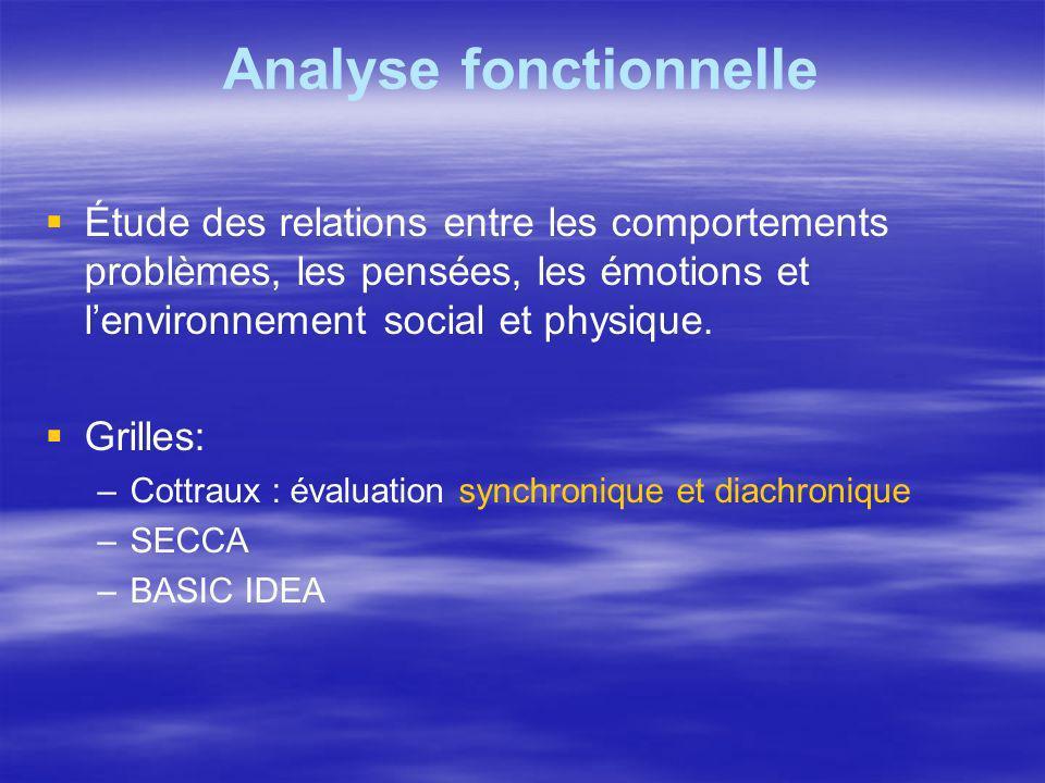 Analyse fonctionnelle Étude des relations entre les comportements problèmes, les pensées, les émotions et lenvironnement social et physique. Grilles: