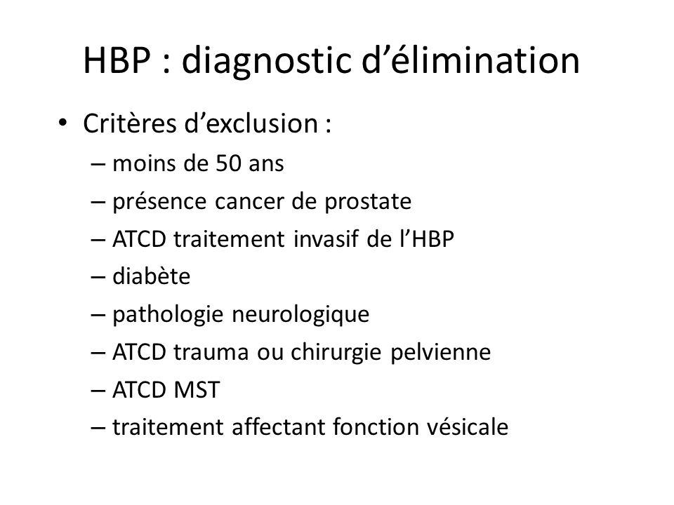 HBP : diagnostic délimination Critères dexclusion : – moins de 50 ans – présence cancer de prostate – ATCD traitement invasif de lHBP – diabète – path