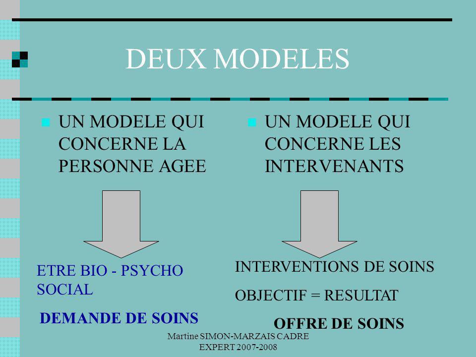 Martine SIMON-MARZAIS CADRE EXPERT 2007-2008 DEUX MODELES UN MODELE QUI CONCERNE LA PERSONNE AGEE UN MODELE QUI CONCERNE LES INTERVENANTS INTERVENTION