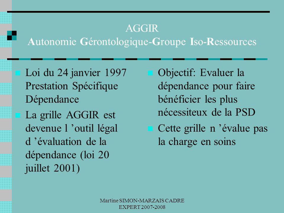 Martine SIMON-MARZAIS CADRE EXPERT 2007-2008 AGGIR Autonomie Gérontologique-Groupe Iso-Ressources Loi du 24 janvier 1997 Prestation Spécifique Dépenda