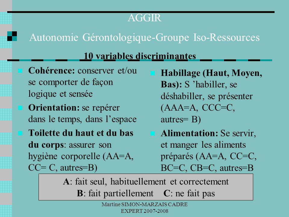 Martine SIMON-MARZAIS CADRE EXPERT 2007-2008 AGGIR Autonomie Gérontologique-Groupe Iso-Ressources Cohérence: conserver et/ou se comporter de façon log