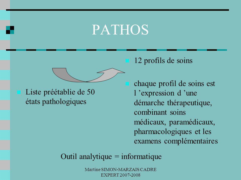 Martine SIMON-MARZAIS CADRE EXPERT 2007-2008 PATHOS Liste préétablie de 50 états pathologiques 12 profils de soins chaque profil de soins est l expres