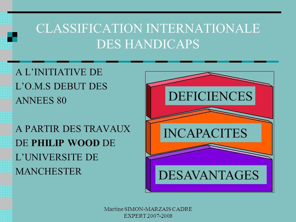 Martine SIMON-MARZAIS CADRE EXPERT 2007-2008 CLASSIFICATION INTERNATIONALE DES HANDICAPS DEFICIENCE PERTE OU ALTERATION DUNE FONCTION PSYCHOLOGIQUE, PHYSIQUE OU ANATOMIQUE EX:AMPUTATION, LIMITATION FONCTIONNELLE ELLE EST DE NAISSANCE OU ACQUISE