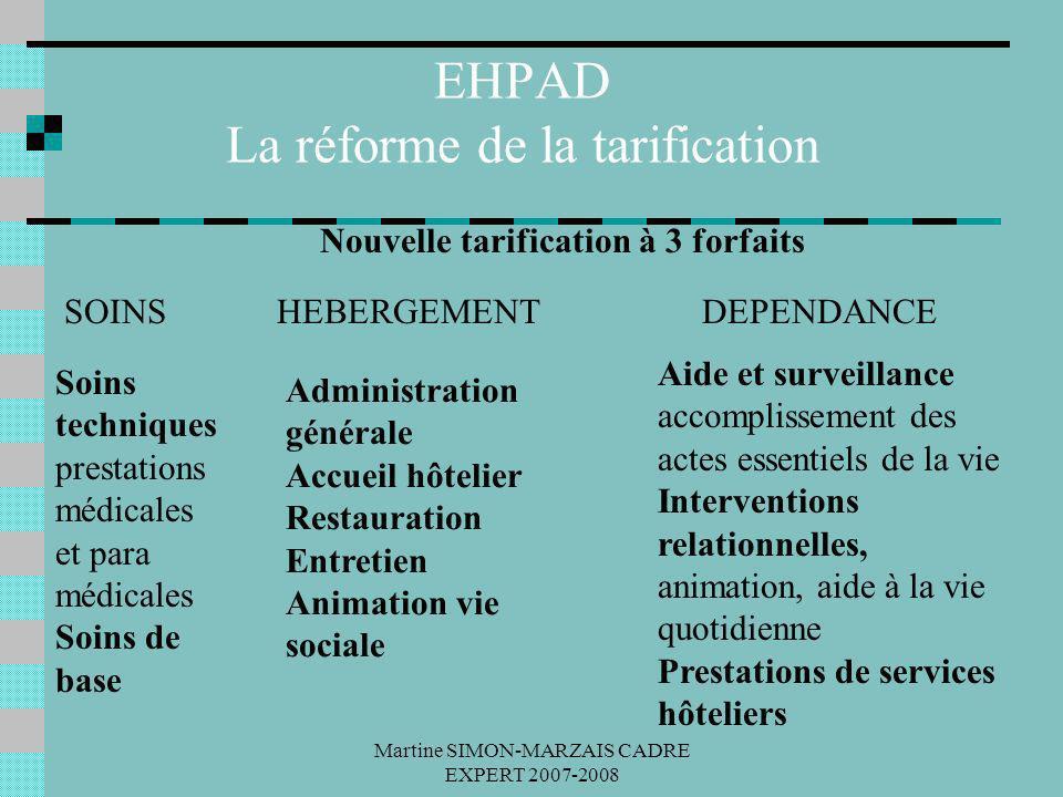 Martine SIMON-MARZAIS CADRE EXPERT 2007-2008 EHPAD La réforme de la tarification Nouvelle tarification à 3 forfaits SOINSHEBERGEMENTDEPENDANCE Soins t