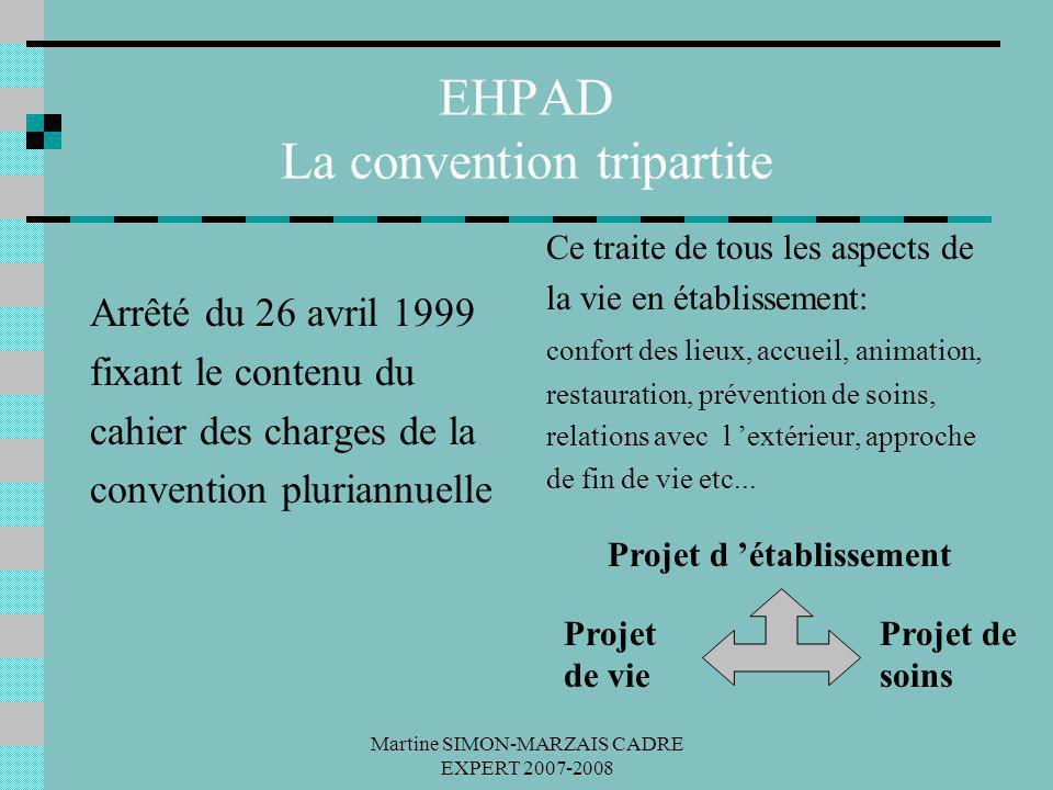 Martine SIMON-MARZAIS CADRE EXPERT 2007-2008 EHPAD La convention tripartite Arrêté du 26 avril 1999 fixant le contenu du cahier des charges de la conv
