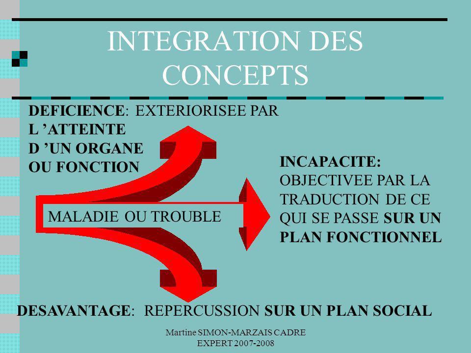 Martine SIMON-MARZAIS CADRE EXPERT 2007-2008 INTEGRATION DES CONCEPTS MALADIE OU TROUBLE DEFICIENCE: EXTERIORISEE PAR L ATTEINTE D UN ORGANE OU FONCTI
