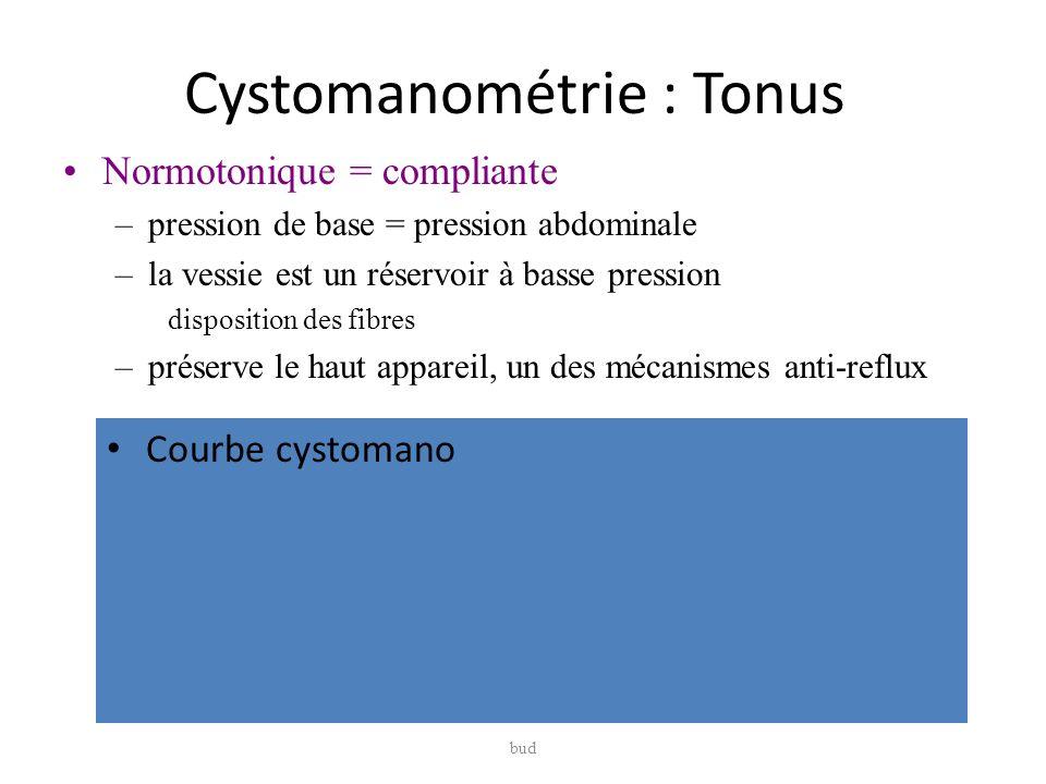 Cystomanométrie : Tonus Courbe cystomano bud Normotonique = compliante –pression de base = pression abdominale –la vessie est un réservoir à basse pre