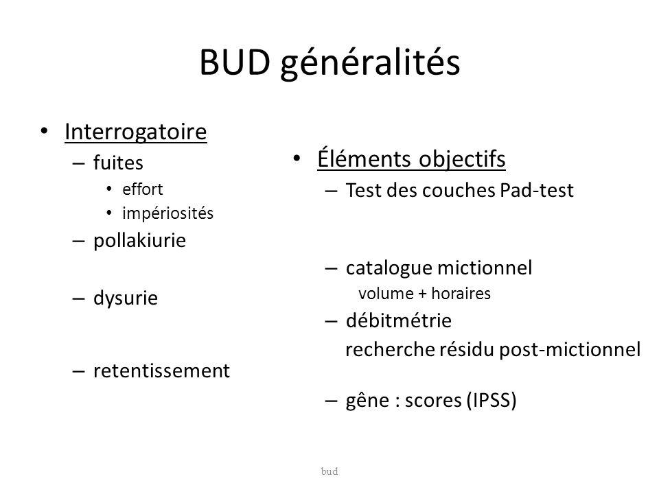 BUD généralités Interrogatoire – fuites effort impériosités – pollakiurie – dysurie – retentissement Éléments objectifs – Test des couches Pad-test –