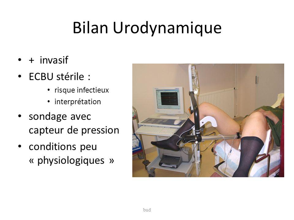 Bilan Urodynamique + invasif ECBU stérile : risque infectieux interprétation sondage avec capteur de pression conditions peu « physiologiques » bud