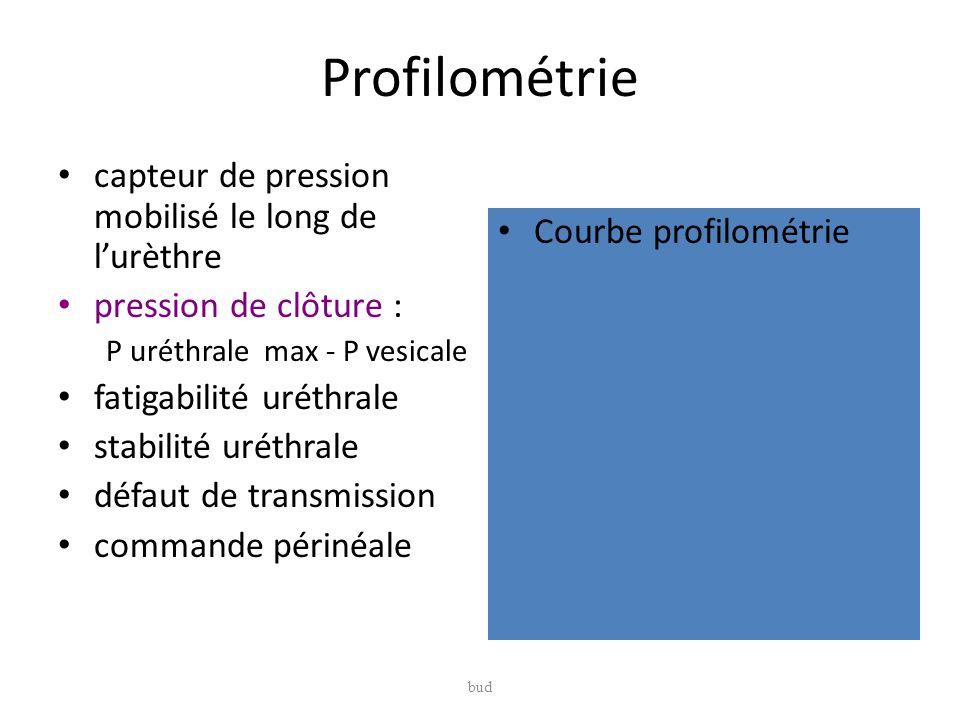 Profilométrie capteur de pression mobilisé le long de lurèthre pression de clôture : P uréthrale max - P vesicale fatigabilité uréthrale stabilité uré