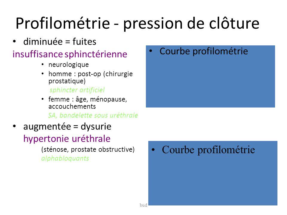 Profilométrie - pression de clôture diminuée = fuites insuffisance sphinctérienne neurologique homme : post-op (chirurgie prostatique) sphincter artif